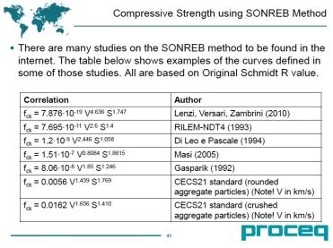 05 contoh persamaan sonreb
